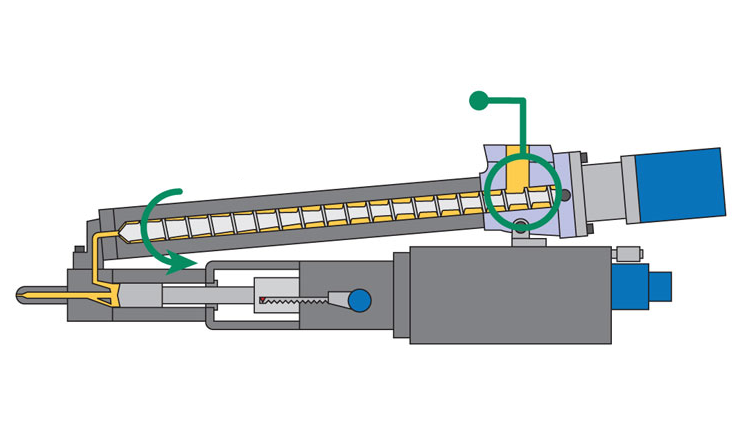 Types of Injection Molding Machines – Plunger, Screw & Reciprocating Type Injection Molding Machine